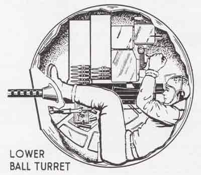 b 24 ball turret  as you can see,